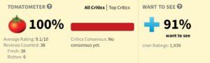 Paddington 2 Rotten Tomatoes