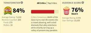 Rotten Tomatoes Battle of the Sexes