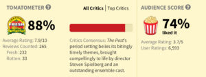 Rotten Tomatoes- The Post
